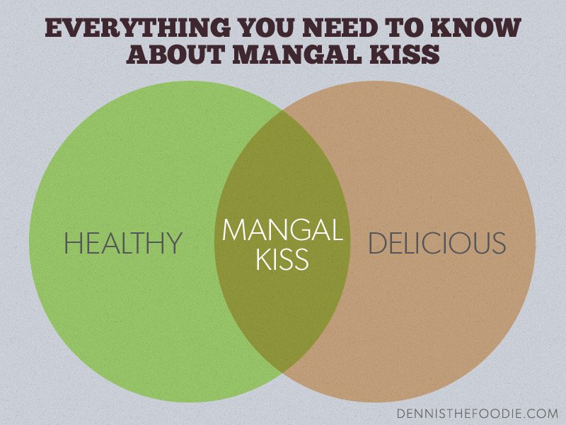 mangal-kiss-diagram